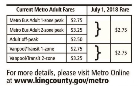 Metro Bus Fares Changing to $2 75 Flat Rate | Go Redmond